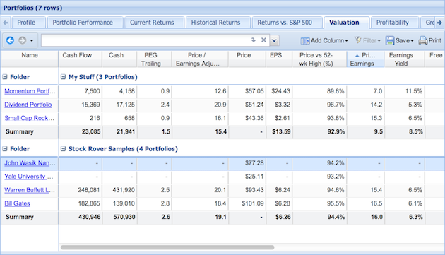 nested portfolio performance