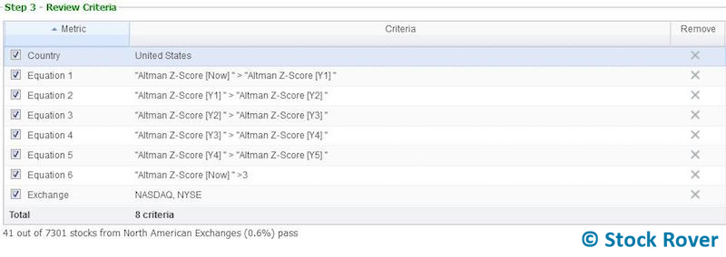 increasing-altman-z-score-criteria