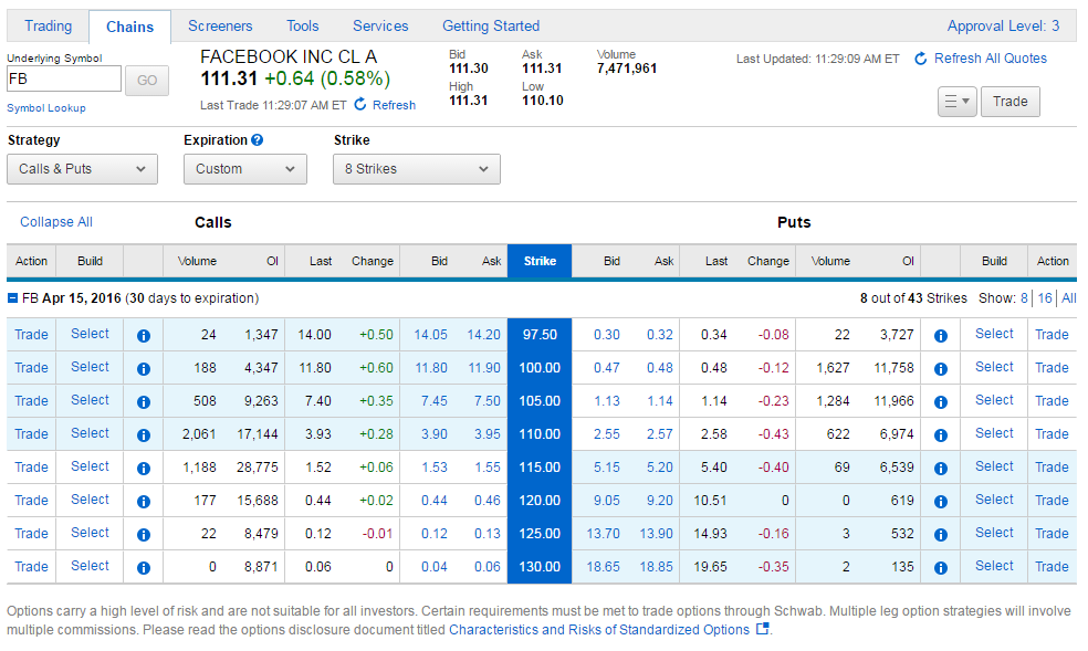 Goog stock options chain