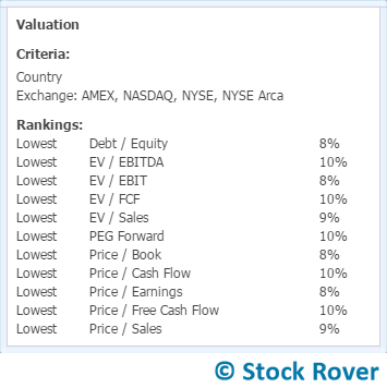 palo alto networks panw valuation criteria and weights