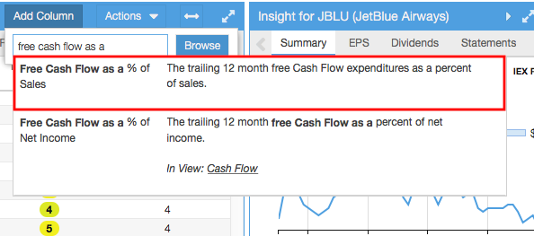 Free Cash Flow as a Percent of Sales