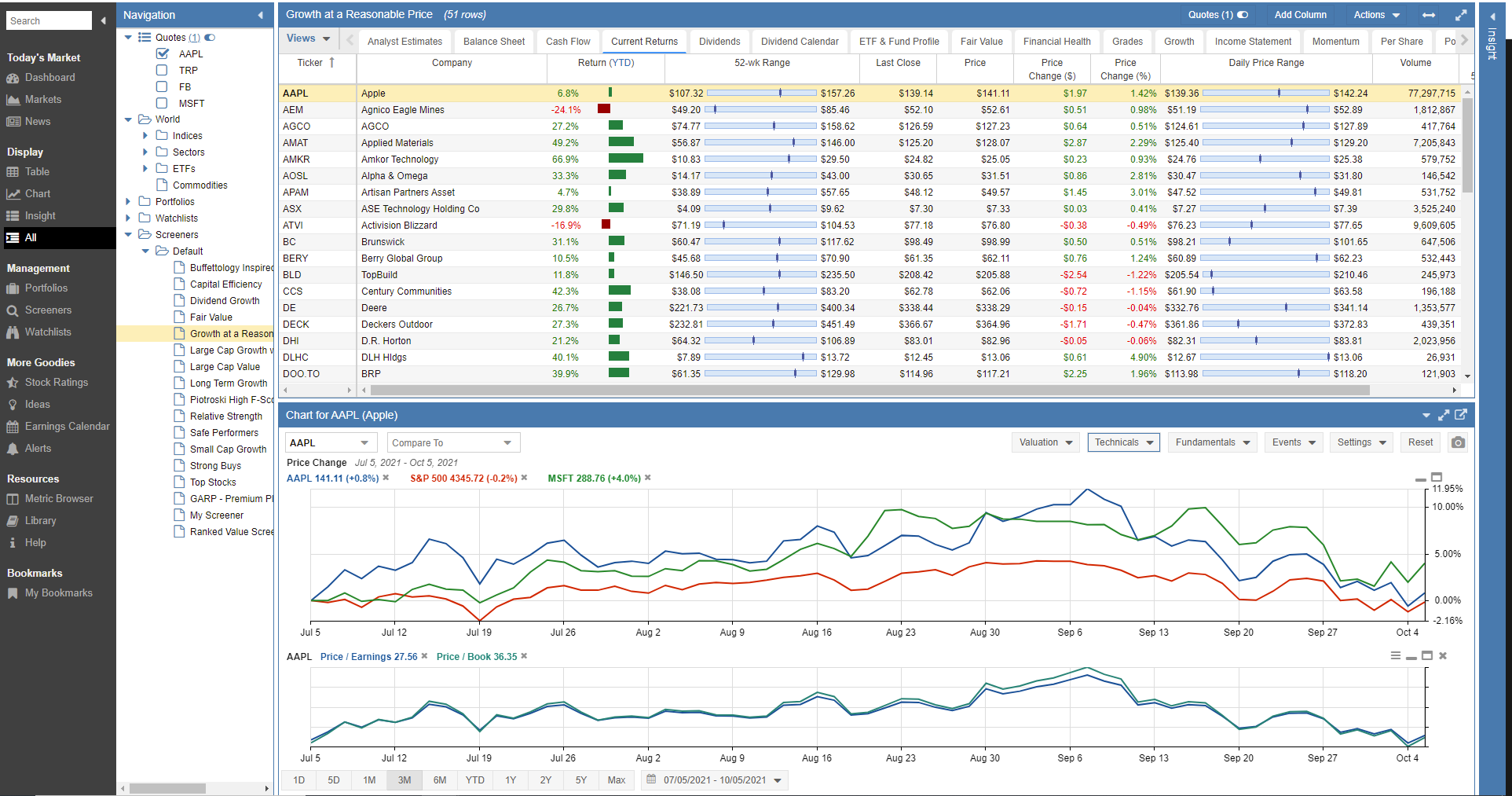 Screener Overview