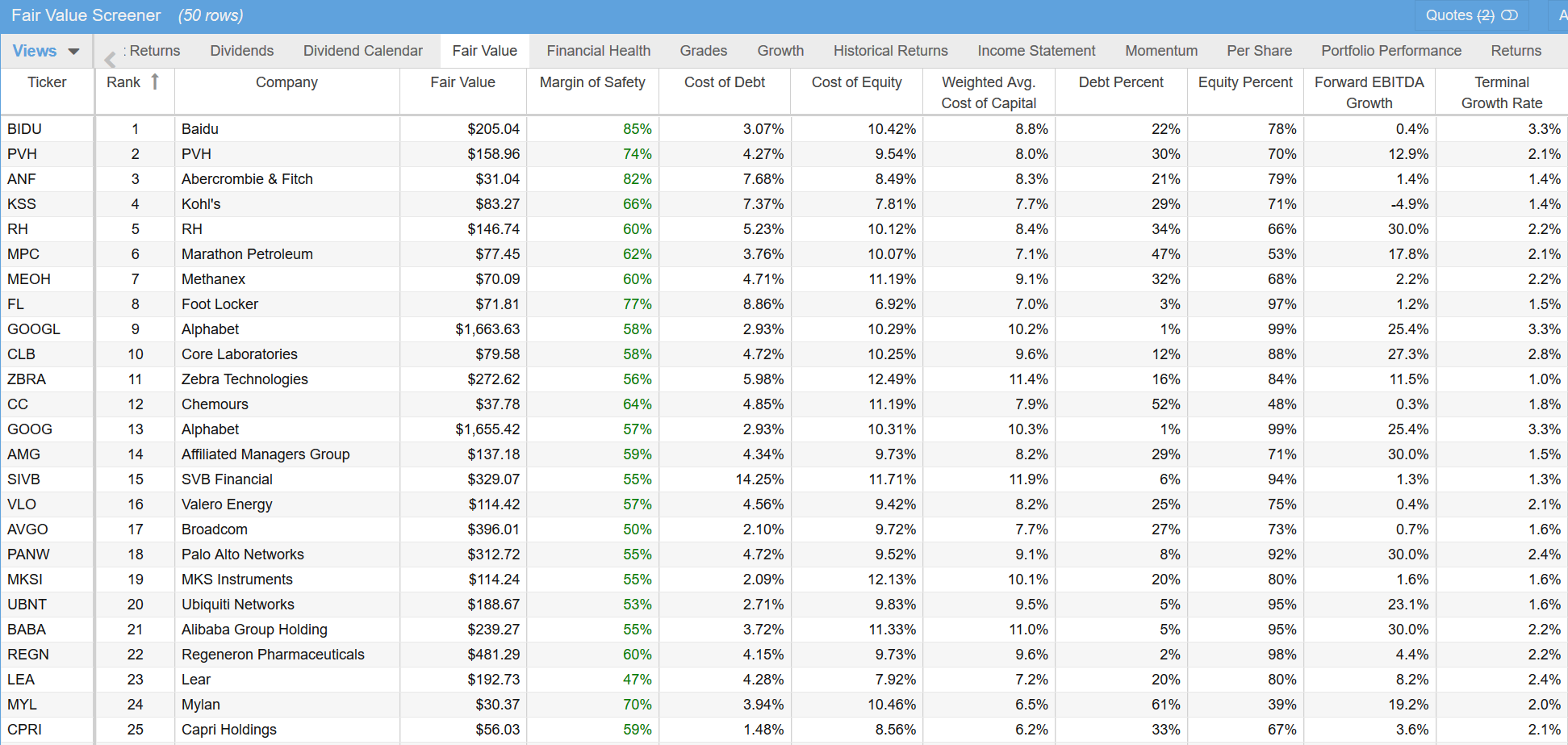 Fair Value Screener Results