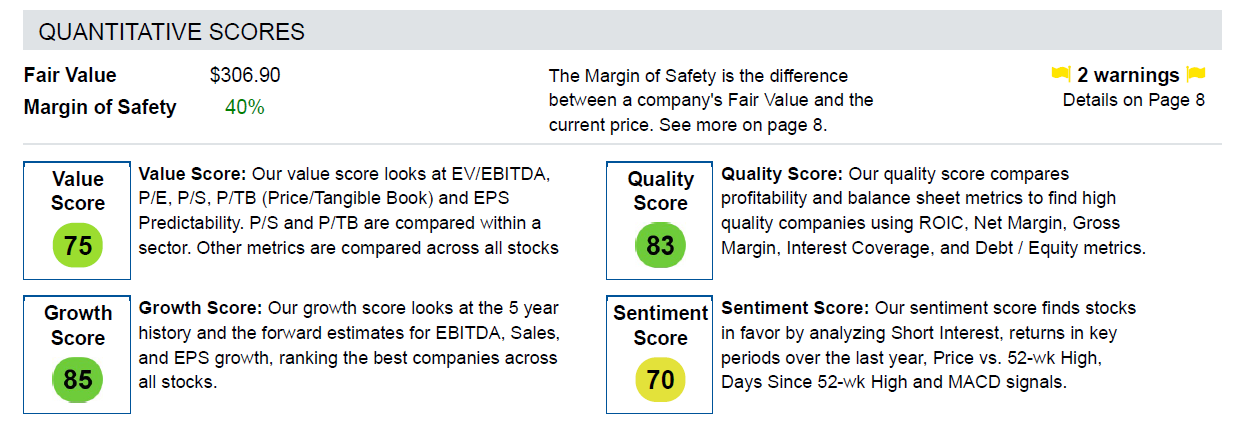 Stock Research Scores