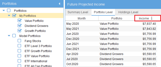 Future Income Portfolio Level Sort